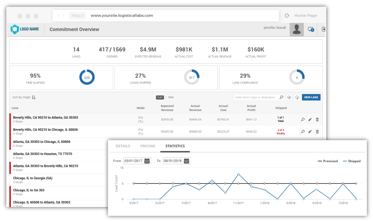 loaddex freight pricing mode optimization platform
