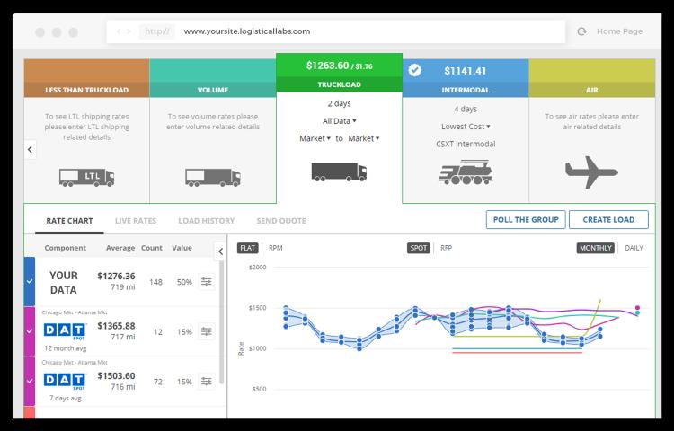 LoadDex   Freight Pricing & Mode Optimization Platform